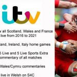 Six Nations Rugby 2017 Coverage Right
